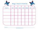 butterfly behavior chart