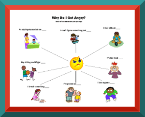 This is an image of Resource Anger Management Quiz Printable